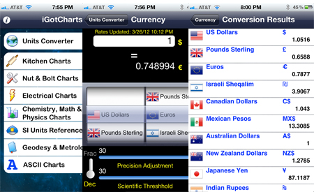 iGotCharts + Units & Currency Converter
